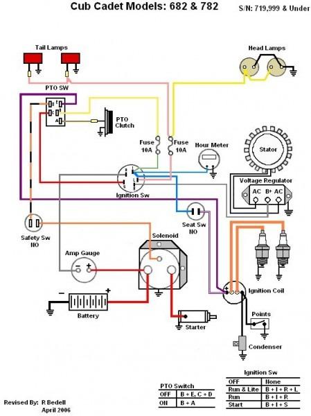 Cub Cadet 124 Wiring Diagram