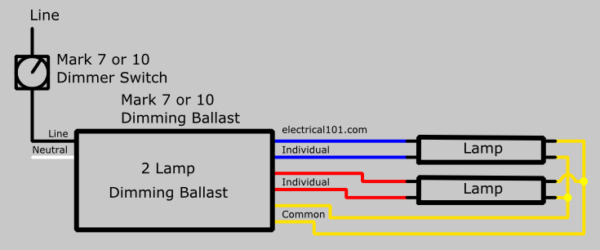 Dimmable Ballast Wiring Diagram