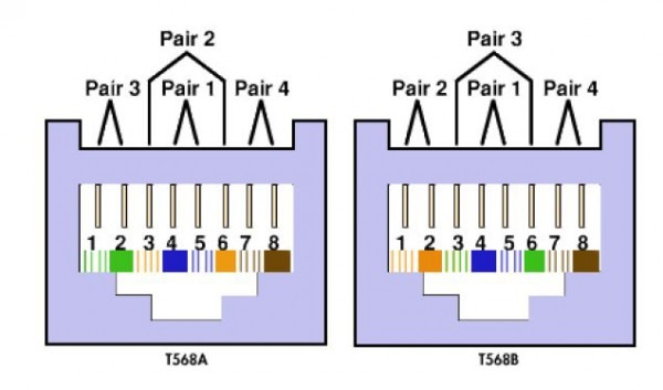 Eia 568b Wiring Diagram Wiring Diagram