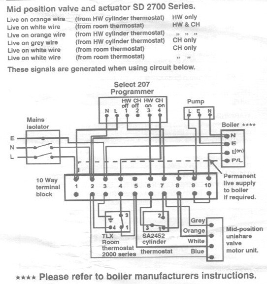 Eim Wiring Diagram