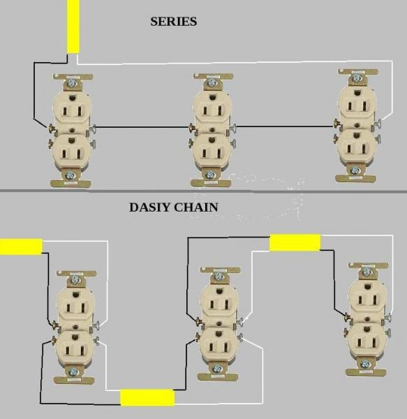 Electrical House Wiring 101
