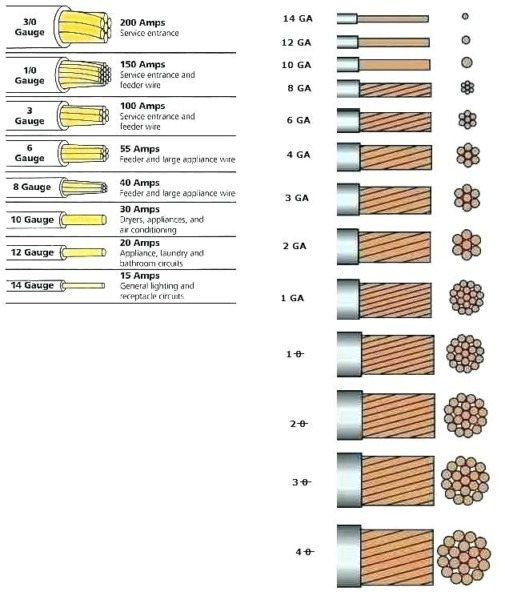jideco starter relay wiring diagram electrical gauge chart  electrical gauge chart