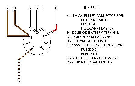 Engine Key Switch Wiring Diagram