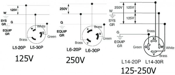 Basic Extension Cord Wiring Diagram from www.chanish.org