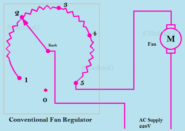 Fan Regulator Connection Diagram And Internal Circuit Explanation
