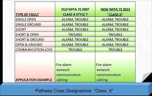 Fire Alarm Circuits Diagram Addressable System Wiring Pdf Control