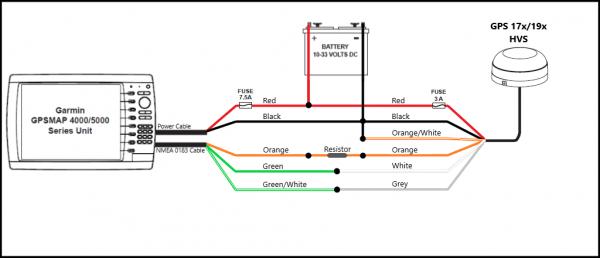 Fleetmatics Wiring Diagram on