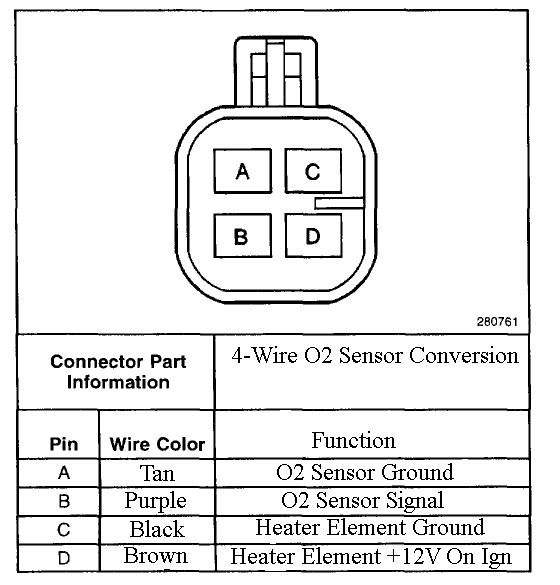 4 Wire Oxygen Sensor Diagram