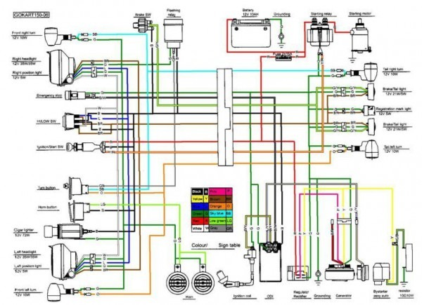 electric scooter wire diagram wiring diagram sunl scooter wiring diagram wiring diagram for yousunl wiring diagram wiring diagram for you sunl scooter