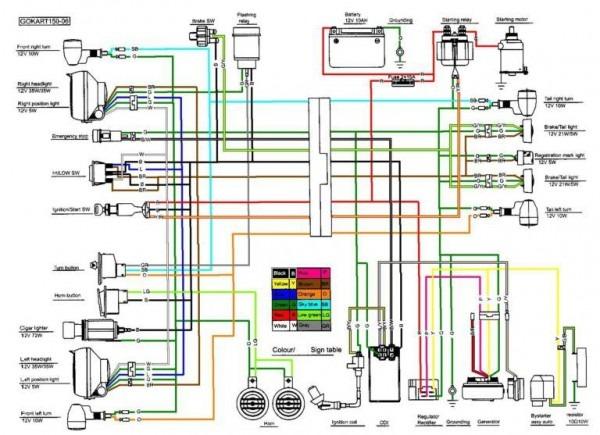[SCHEMATICS_4HG]  DIAGRAM] Atv Sunl Go Cart Wiring Diagram FULL Version HD Quality Wiring  Diagram - CLAUDIAGRAMLEY.PLU-SAINT-MORILLON.FR | Wildfire Atv Wiring Harness |  | claudiagramley.plu-saint-morillon.fr