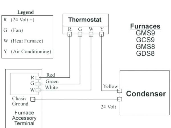 Goodman Furnace Thermostat Wiring