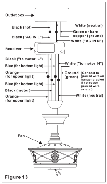 Hampton Bay Ceiling Fan Wiring Instructions