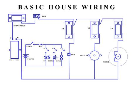 Household Wiring Basics