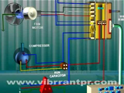 How Electrical Circuits Of Window Acs Work