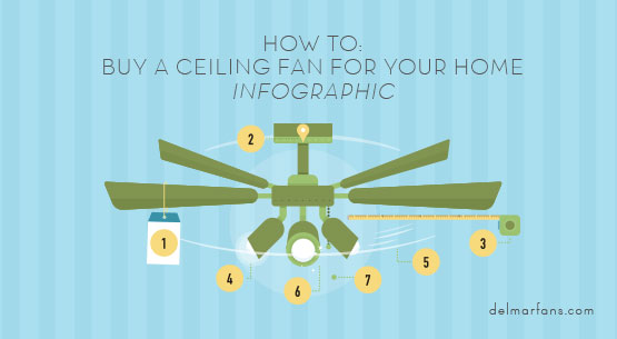 How To Choose A Ceiling Fan