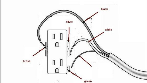 How To Wire A Two