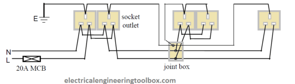How To Wire Socket Outlets In A Domestic Installations ~ Learning