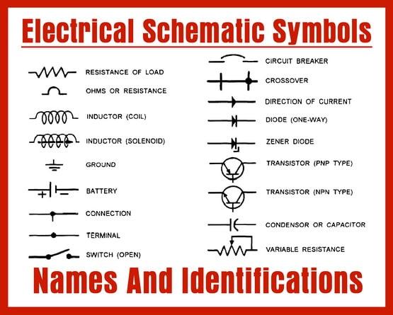 Industrial Wiring Diagram Symbols Chart