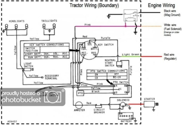 John Deere 2010 Wiring Diagram - Wiring Diagrams Show on