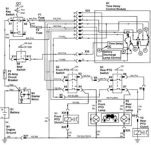 John Deere F725 Wiring Diagram