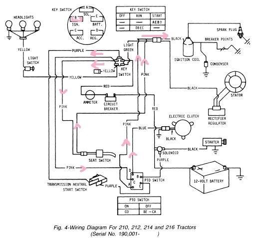 John Deere X320 Wiring Diagram