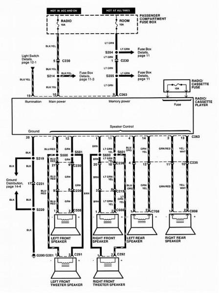 Kia Sedona Wiring Diagram