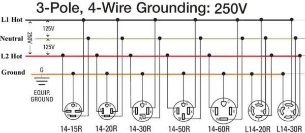 L14 20 Plug Wiring Diagram 240v