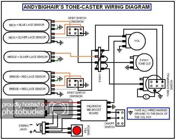 Lace Pickup Wiring Diagram