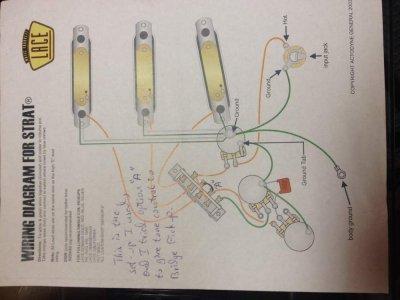 Lace Sensor Humbucker Wiring Diagrams