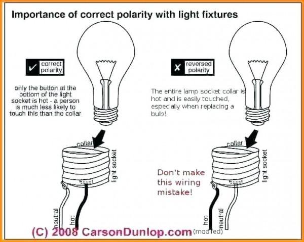 Light Socket Diagram