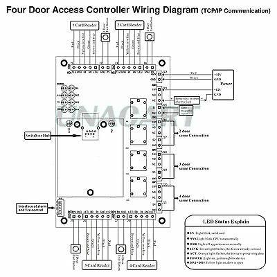 Lnl 1320 Wiring Diagram