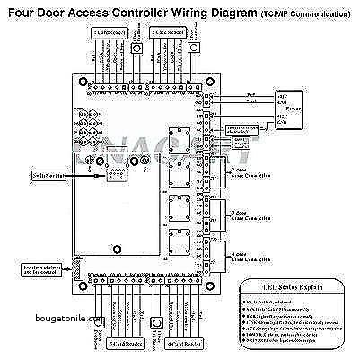 Lenel 1320 Wiring Diagram: Lnl 1320 Wiring Diagram - Wiring Diagrams Bibrh:13.pmgd.elena-herberger.de,Design