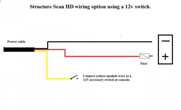 Lowrance Help Topics, Networking Diagrams, Wiring Diagrams