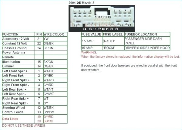 2005 Mazda Tribute Radio Wiring Diagram