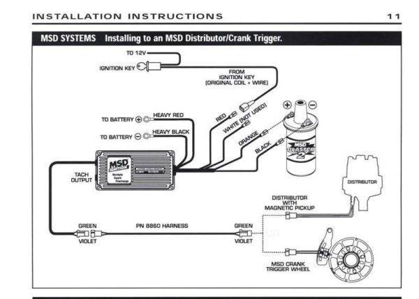 Metro Master Blaster Wiring Diagram. metro air force master blaster car  motorcycle dryer. metro air force master blaster dryer s review of the.  stihl ht 70 ht 75 pole saw instruction ownersA.2002-acura-tl-radio.info. All Rights Reserved.