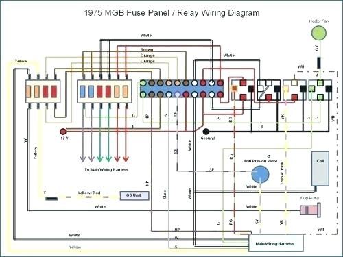 Mg Midget Horn Wiring Diagram
