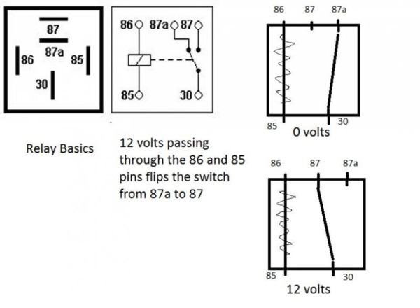 On Off Relay Diagram