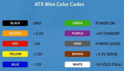 Pc Wiring Color Codes