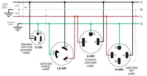 Power Cord Wiring Diagram