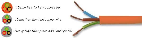 Power Cord Wire Diagram