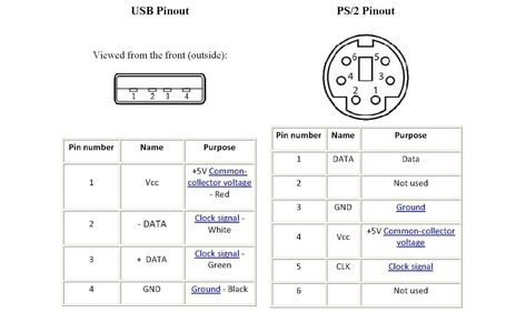 Ps2 Keyboard To Usb Best Of Ps2 Keyboard To Usb Wiring