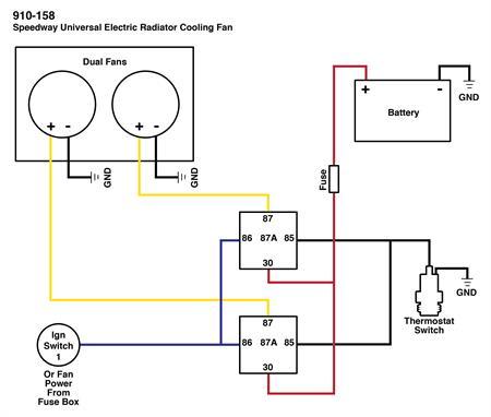 Radiator Fan Wiring Guide