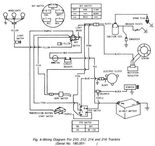 Replacement Parts Wiring Harness Wiring Diagram Wiring