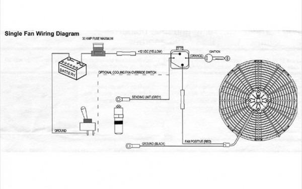 Resultado De Imagen Para Cherokee Laredo Electric Cooling Fan