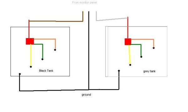 Rv Tank Monitor Wiring Diagram