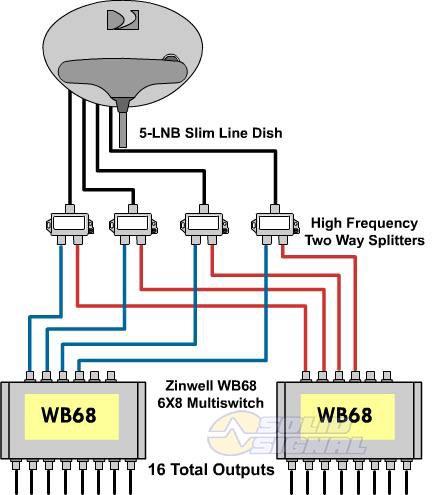 Satellite Wiring Diagram