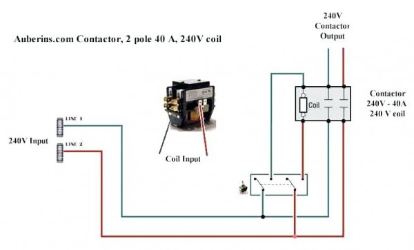 ☑ 4 Pole Contactor Diagram HD Quality ☑ yordon-and-code-diagram .twirlinglucca.itTwirlinglucca.it