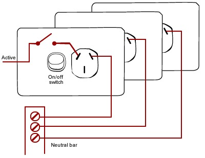Socket Outlets Or Gpos (power Points)
