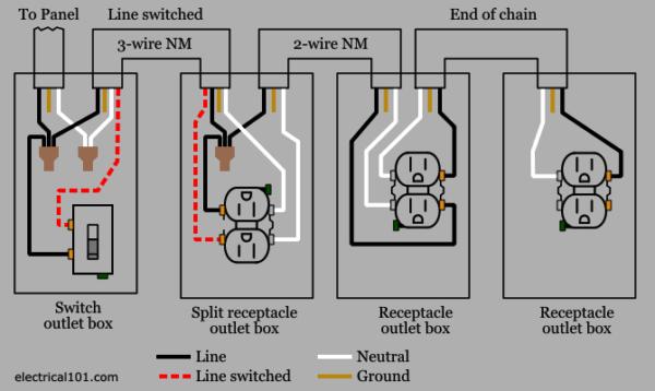 Split Receptacle Wiring