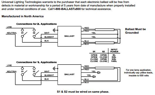 Pleasant Diagram Dimming Ballast Wiring Diagram Ballast Wiring Diagram 120V Wiring 101 Mentrastrewellnesstrialsorg